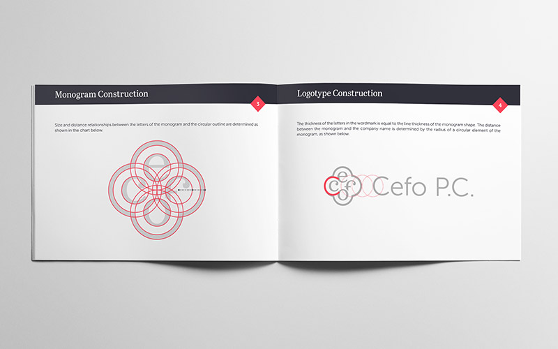 Cefo PC brand identity guidelines