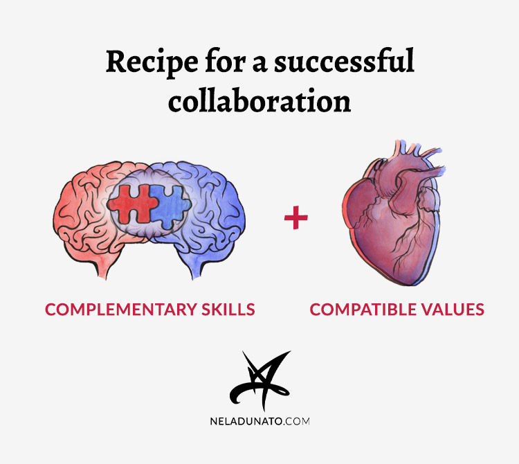 Recipe for a successful collaboration - Complementary Skills + Compatible Values
