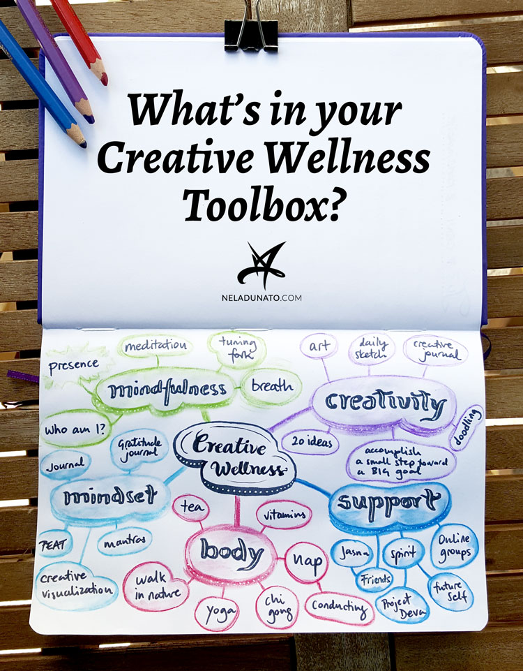 What's in your Creative Wellness Toolbox?