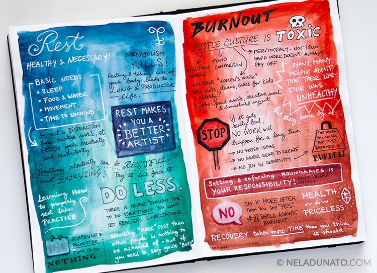 Sketchnotes for the book Creativity Keys chapter on Rest and Burnout