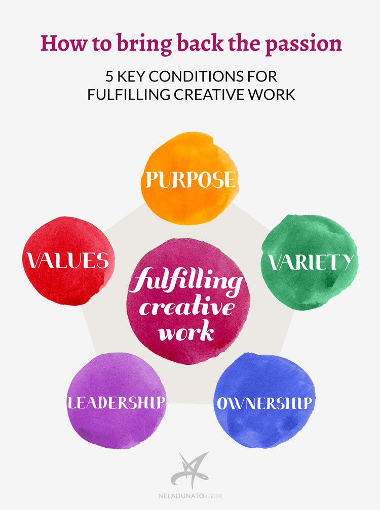 How to bring back the passion – 5 key conditions for fulfilling creative work