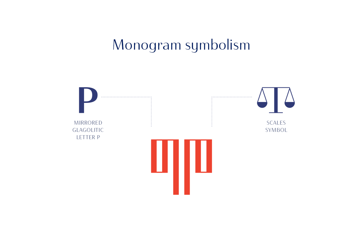 Glagolitic inspired monogram logo meaning for a law firm