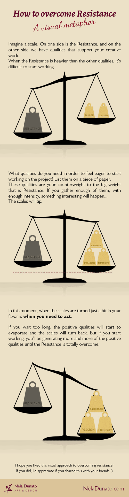 How to overcome Resistance: A visual metaphor