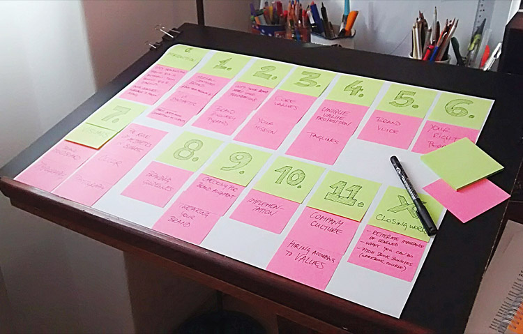Book outline with post-its