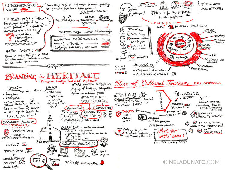 Branding in Culture conference sketchnotes