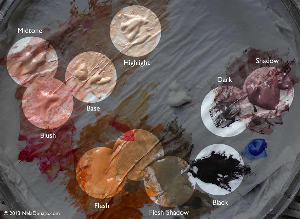 My skin tones palette & How I paint skin tones in acrylic + Free printable PDF mixing guide ...